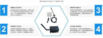 辉和科技云DTU物联网智能采集设备—环保行业中油烟监测的应用