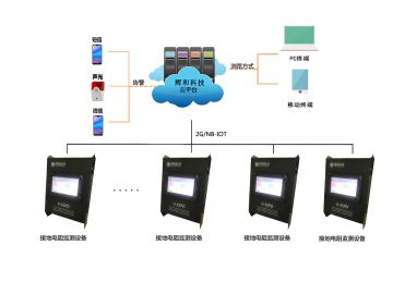 辉和科技云智能接地电阻监测管理系统