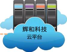 物联网平台厂家定制
