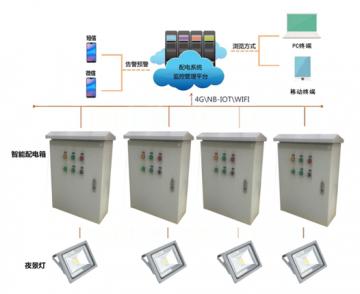 辉和科技云--城市夜景照明配电系统综合运维管理解决方案